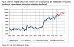 Gráfico de la evolución del paro en el Comercio